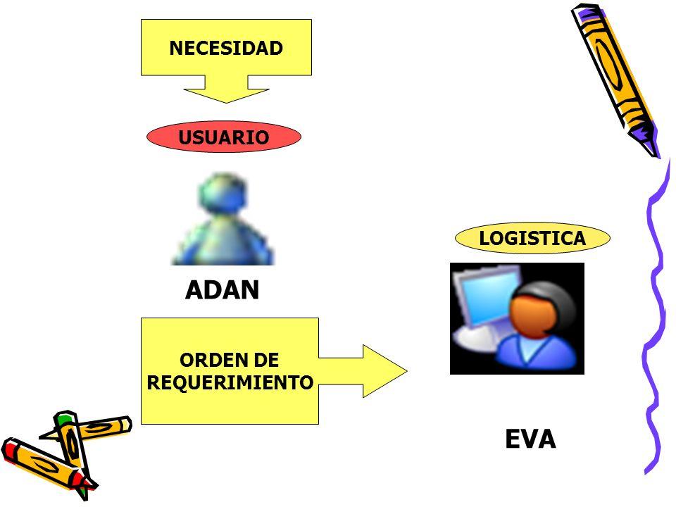 NECESIDAD ADAN ORDEN DE REQUERIMIENTO EVA LOGISTICA USUARIO