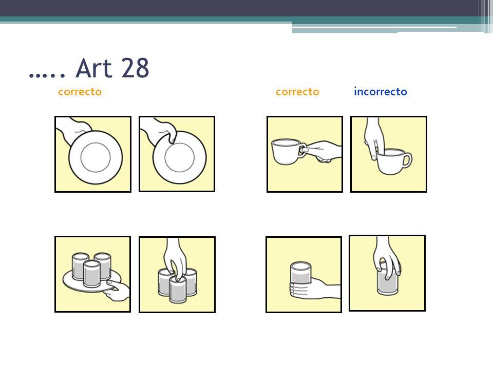 ….. Art 28 correcto incorrecto
