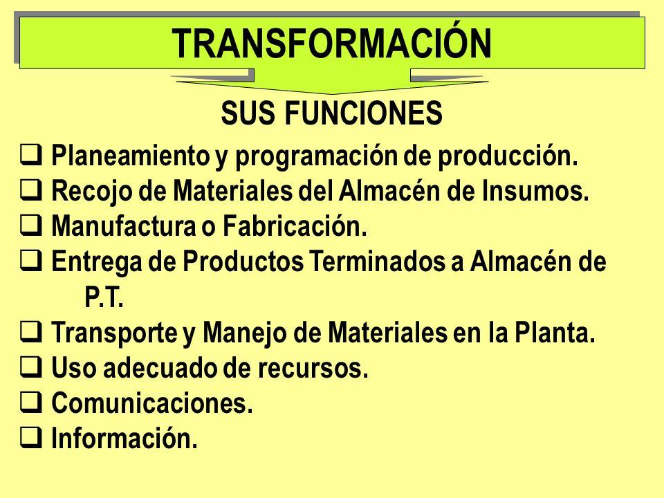 TRANSFORMACIÓN Planeamiento y programación de producción. Recojo de Materiales del Almacén de Insumos. Manufactura o Fabricación. Entrega de Productos