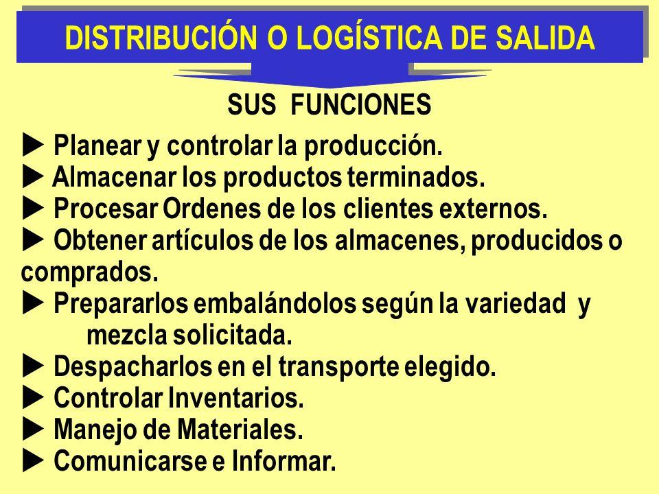 Planear y controlar la producción. Almacenar los productos terminados. Procesar Ordenes de los clientes externos. Obtener artículos de los almacenes,