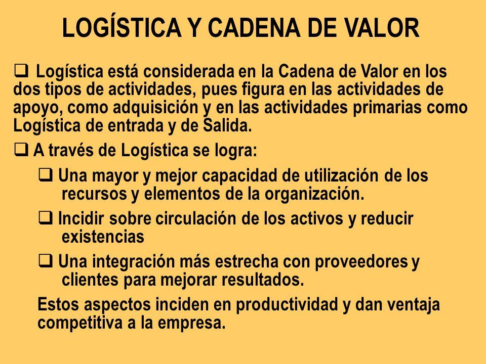 LOGÍSTICA Y CADENA DE VALOR Logística está considerada en la Cadena de Valor en los dos tipos de actividades, pues figura en las actividades de apoyo,