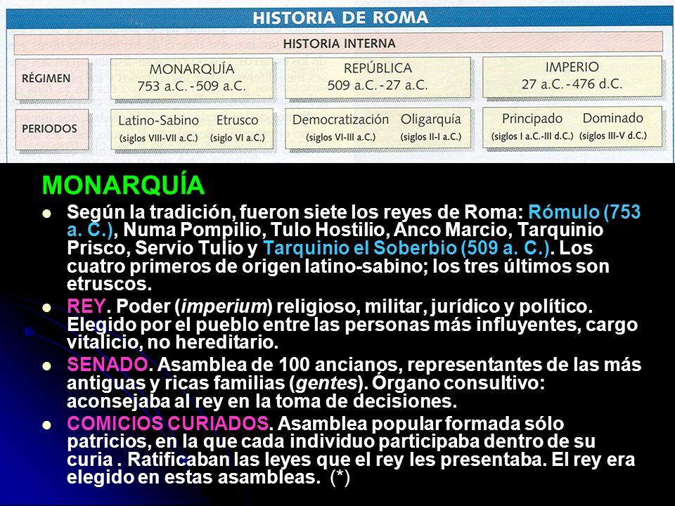 MONARQUÍA Según la tradición, fueron siete los reyes de Roma: Rómulo (753 a. C.), Numa Pompilio, Tulo Hostilio, Anco Marcio, Tarquinio Prisco, Servio