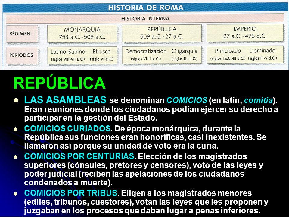 REPÚBLICA LAS ASAMBLEAS se denominan COMICIOS (en latín, comitia). Eran reuniones donde los ciudadanos podían ejercer su derecho a participar en la ge