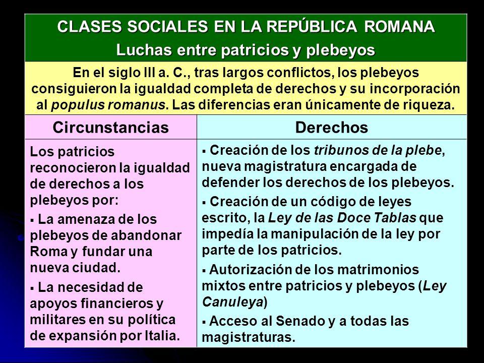 CLASES SOCIALES EN LA REPÚBLICA ROMANA Luchas entre patricios y plebeyos En el siglo III a. C., tras largos conflictos, los plebeyos consiguieron la i