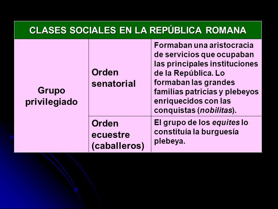 CLASES SOCIALES EN LA REPÚBLICA ROMANA Grupo privilegiado Orden senatorial Formaban una aristocracia de servicios que ocupaban las principales institu