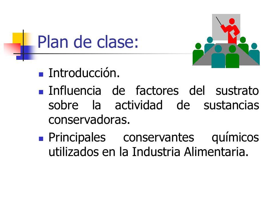 Plan de clase: Introducción. Influencia de factores del sustrato sobre la actividad de sustancias conservadoras. Principales conservantes químicos uti