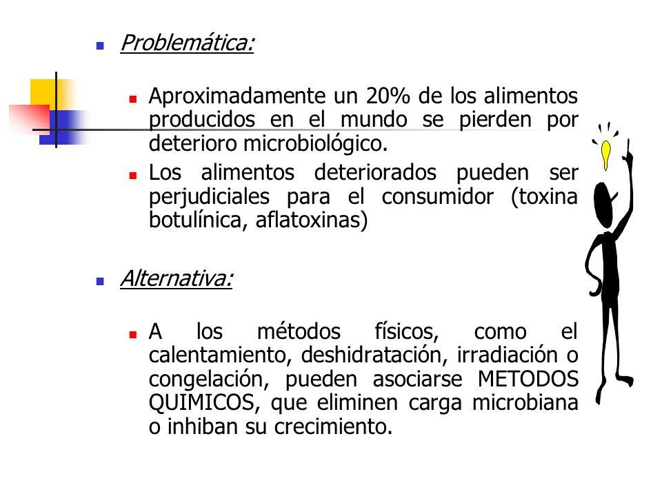 Acido acético Se encuentra en el vinagre en una proporción de 4-5%.