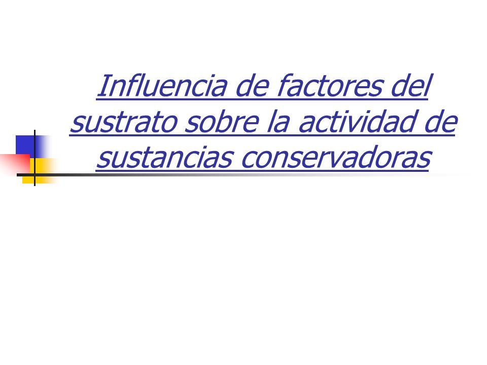 Factores que influencian en la actividad de los conservadores químicos pH Actividad de agua Solubilidad en el alimento Coeficiente de reparto Factores físicos y químicos del sustrato Sustancias contenidas en el alimento