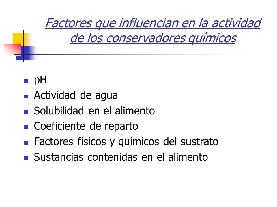 Factores que influencian en la actividad de los conservadores químicos pH Actividad de agua Solubilidad en el alimento Coeficiente de reparto Factores