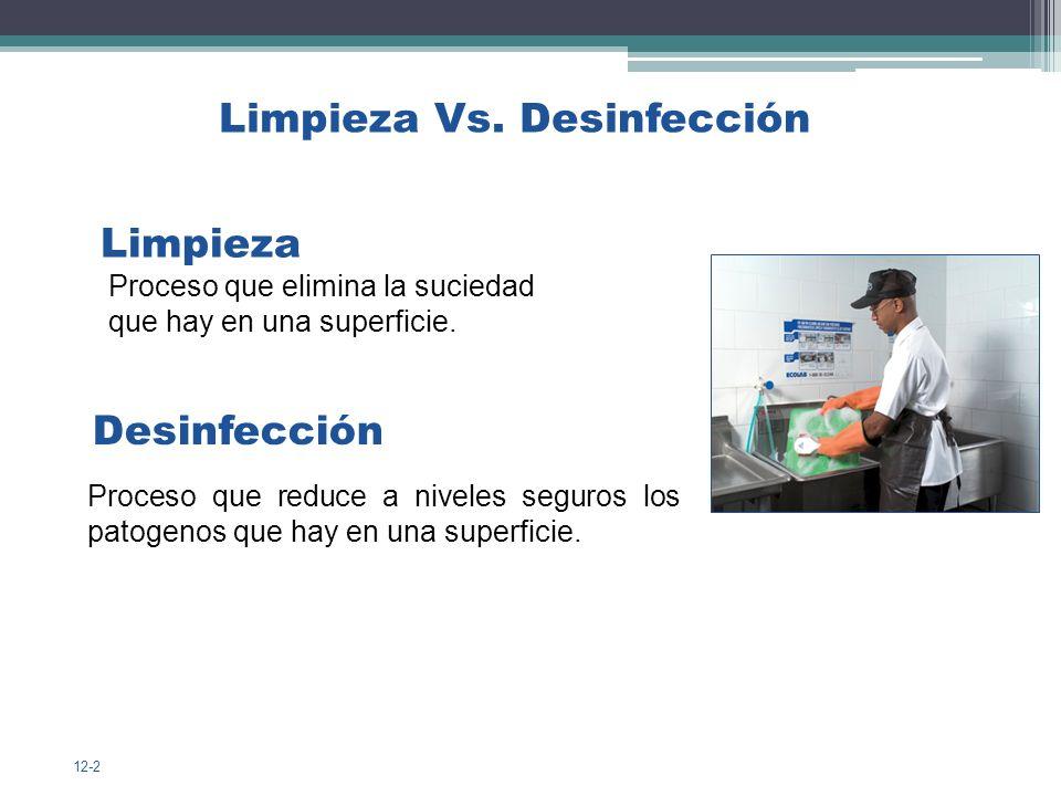 12-2 Proceso que reduce a niveles seguros los patogenos que hay en una superficie. Limpieza Proceso que elimina la suciedad que hay en una superficie.