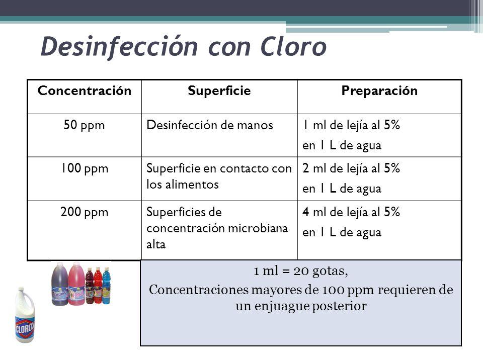 Desinfección con Cloro ConcentraciónSuperficiePreparación 50 ppmDesinfección de manos1 ml de lejía al 5% en 1 L de agua 100 ppmSuperficie en contacto