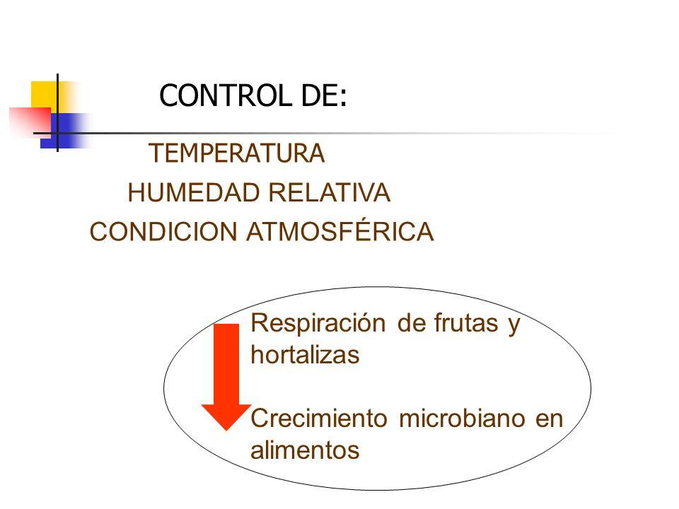 CADENA DE FRIO El alimento debe mantenerse a baja temperatura durante : Transporte Almacenamiento Comercialización ….Hasta su consumo
