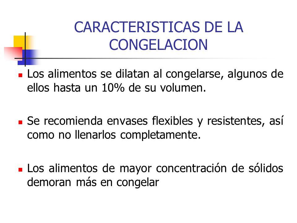 CARACTERISTICAS DE LA CONGELACION Conserva el alimento por 6-12 meses.