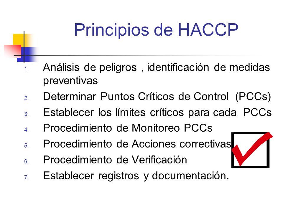 Pasos del HACCP 1. Organizar y constituir el Equipo HACCP 2. Describir el producto, 3. Identificar el uso previsto. 4. Desarrollar un diagrama de fluj