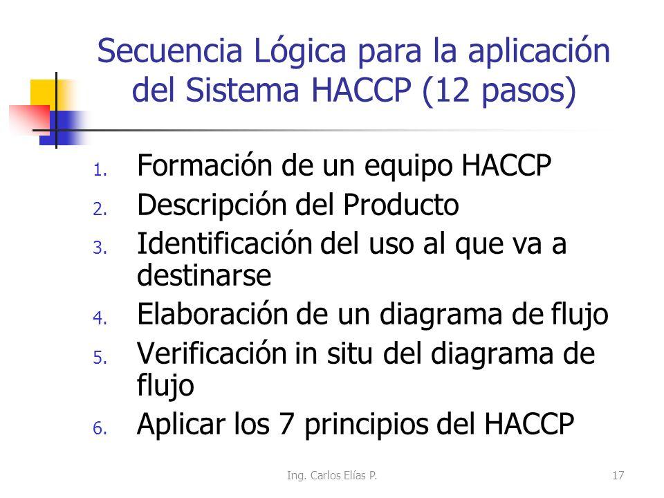 Qué es el HACCP? Es un Sistema de Gestión de la Calidad Sanitaria o inocuidad de los Alimentos que se concentra en estrategias de prevención. No garan