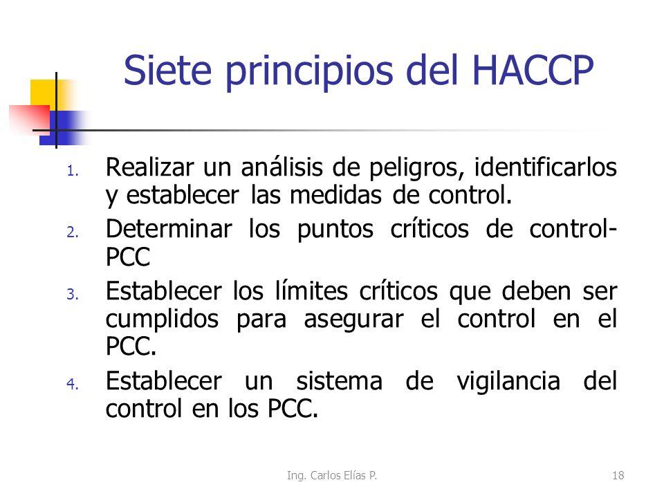 Secuencia Lógica para la aplicación del Sistema HACCP (12 pasos) 1. Formación de un equipo HACCP 2. Descripción del Producto 3. Identificación del uso