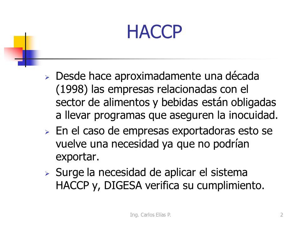 Normatividad vigente: desde HACCP hasta ISO 22000 1Ing. Carlos Elías P.