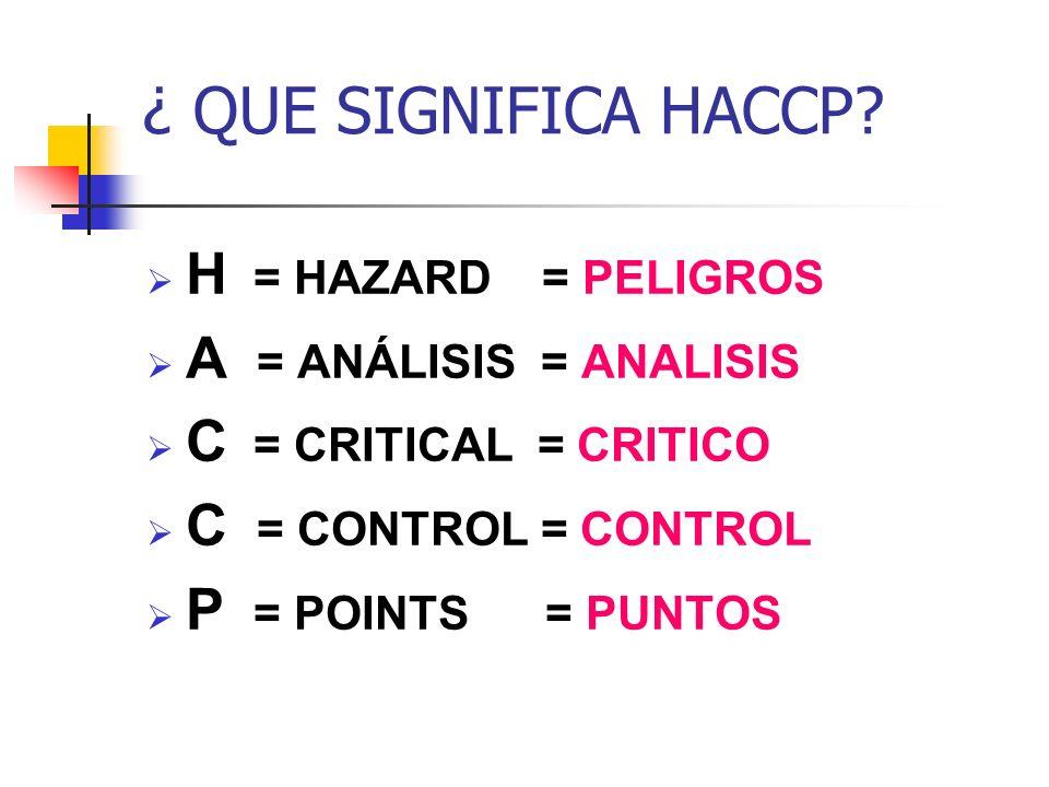 ¡¡¡ Qué es HACCP???? HACCP es un sistema que ayuda a garantizar la producción de un alimento seguro. HACCP es prevenir y/o minimizar los riesgos asoci
