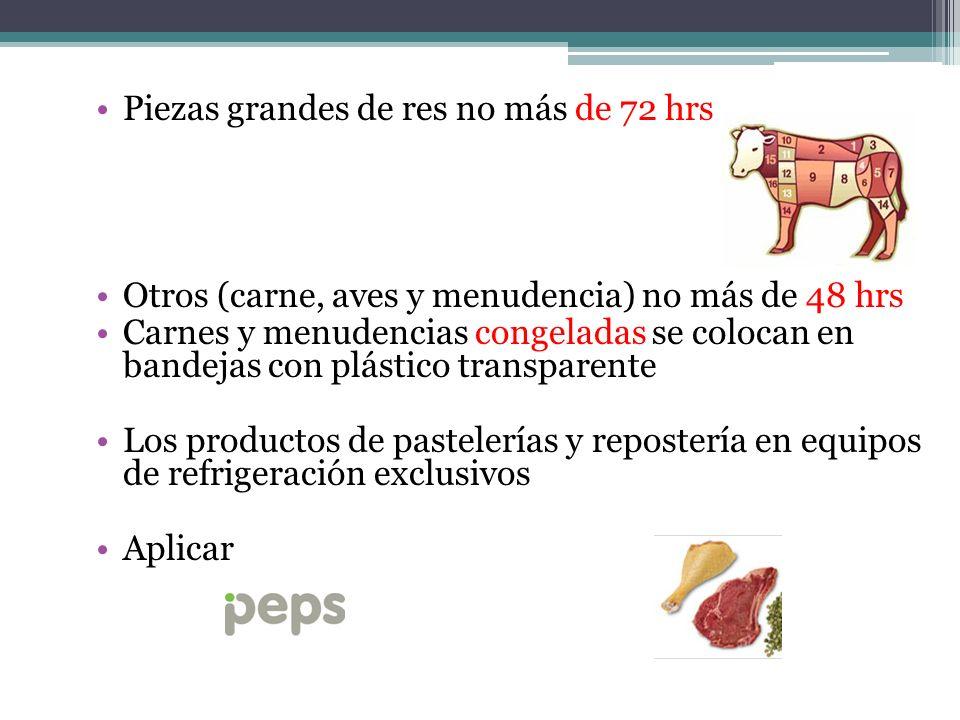 Cap V. De la cocina y del comedor Art 20. De la cocina PROXIMA FÁCIL ACCESO AL ALMACEN