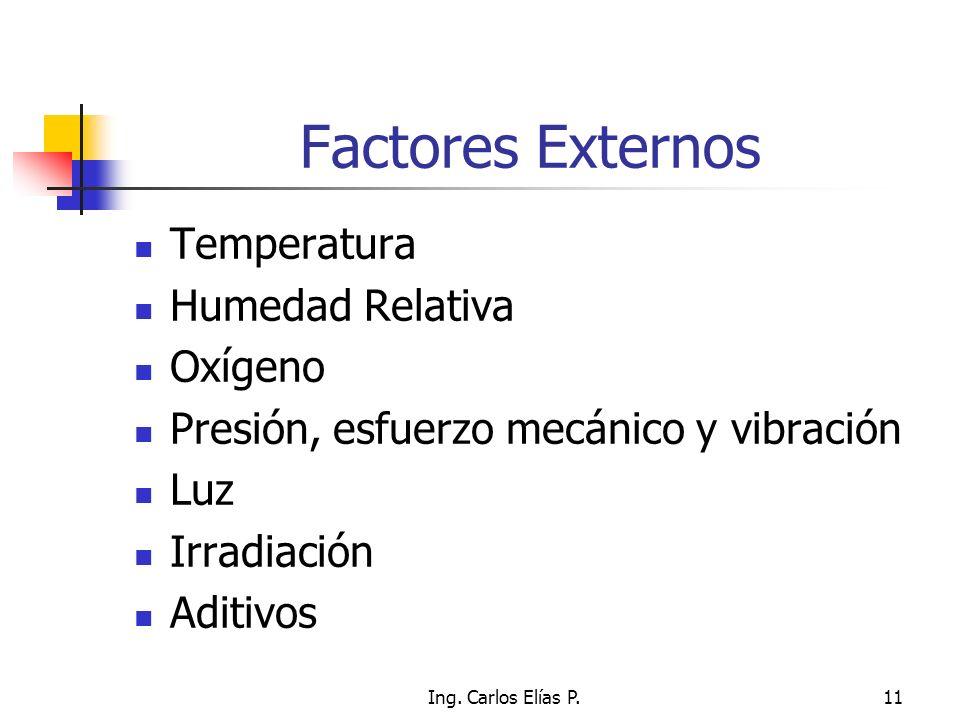 Ing. Carlos Elías P.11 Factores Externos Temperatura Humedad Relativa Oxígeno Presión, esfuerzo mecánico y vibración Luz Irradiación Aditivos