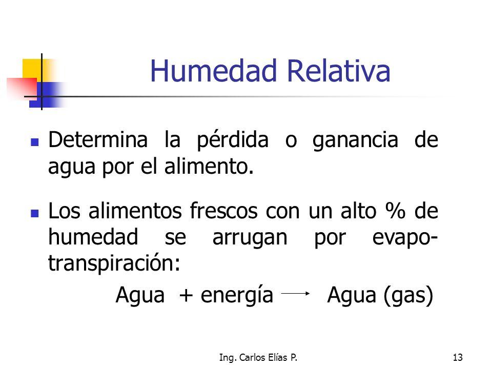 Ing. Carlos Elías P.13 Humedad Relativa Determina la pérdida o ganancia de agua por el alimento. Los alimentos frescos con un alto % de humedad se arr