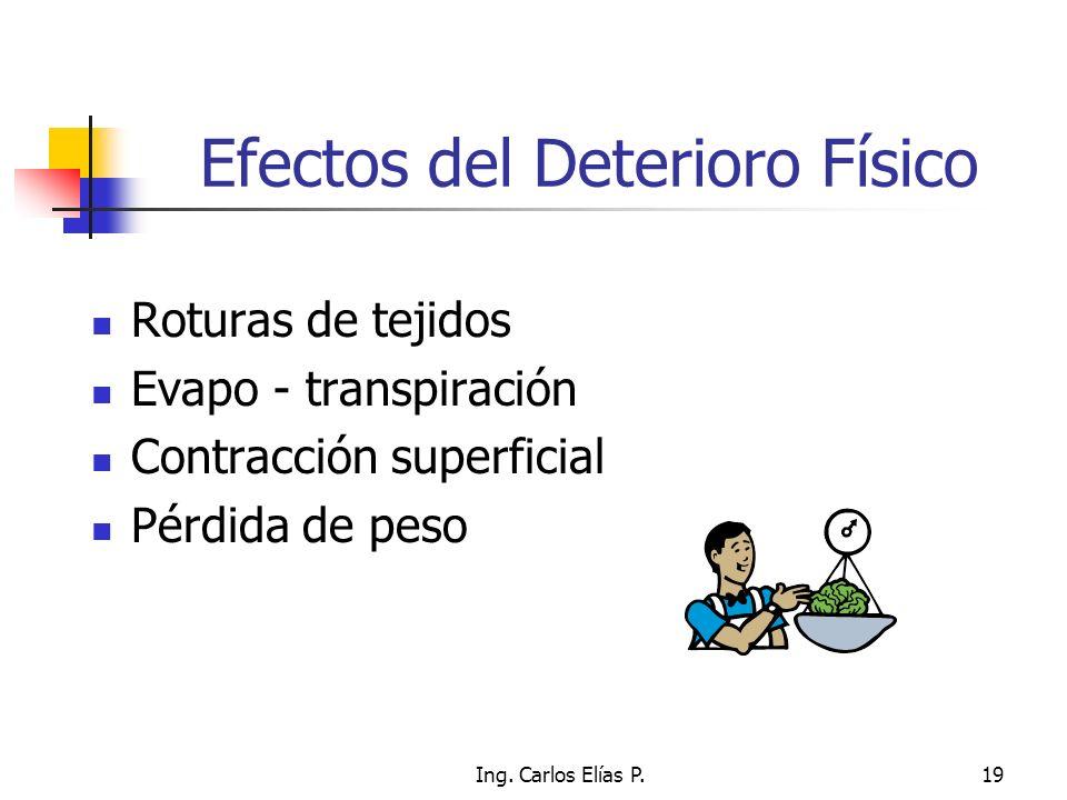 Ing. Carlos Elías P.19 Efectos del Deterioro Físico Roturas de tejidos Evapo - transpiración Contracción superficial Pérdida de peso