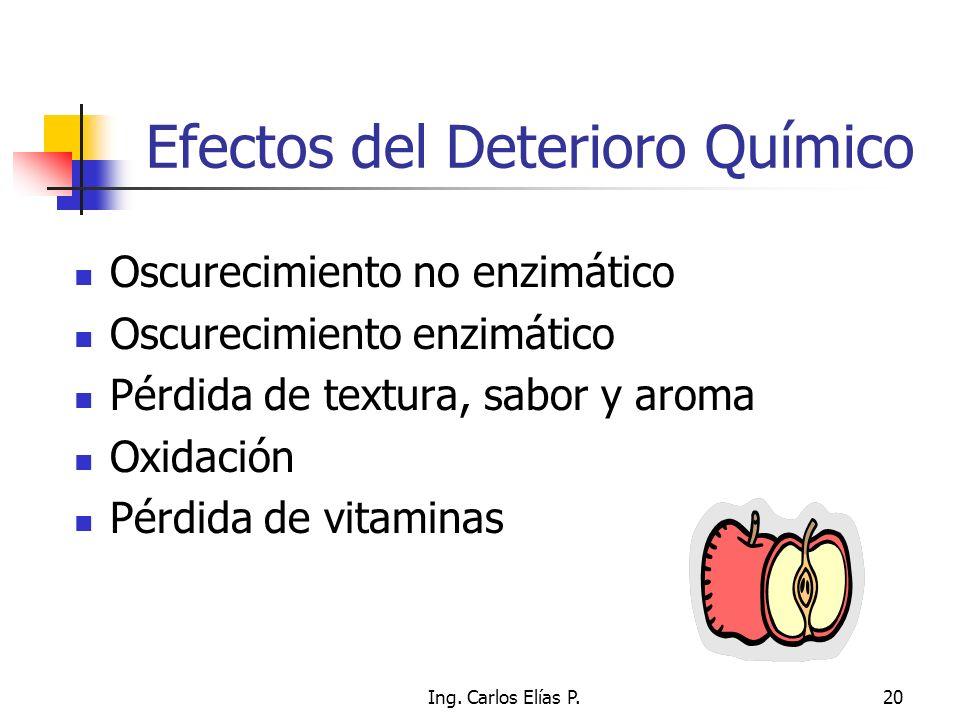 Ing. Carlos Elías P.20 Efectos del Deterioro Químico Oscurecimiento no enzimático Oscurecimiento enzimático Pérdida de textura, sabor y aroma Oxidació