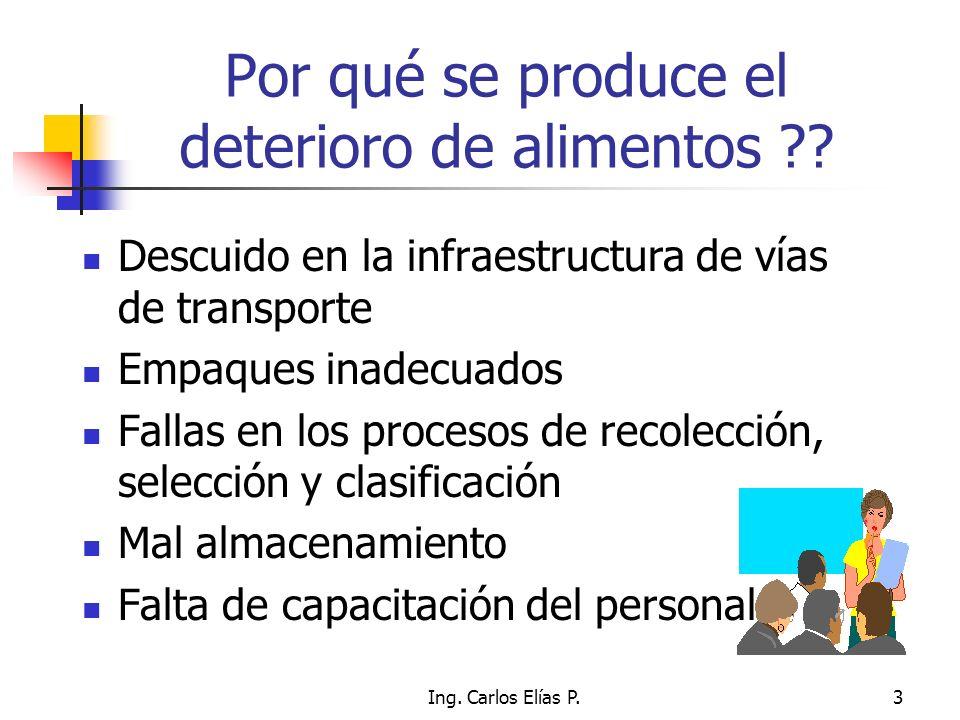 Ing. Carlos Elías P.3 Por qué se produce el deterioro de alimentos ?? Descuido en la infraestructura de vías de transporte Empaques inadecuados Fallas