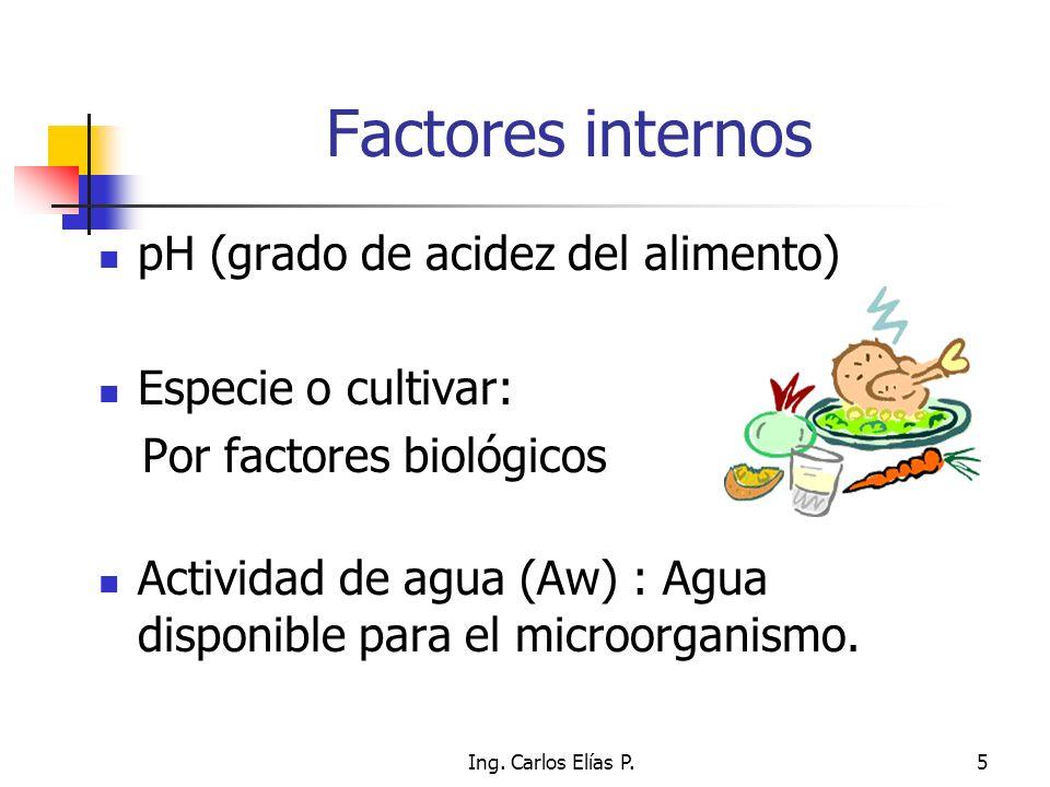 Ing. Carlos Elías P.5 Factores internos pH (grado de acidez del alimento) Especie o cultivar: Por factores biológicos Actividad de agua (Aw) : Agua di