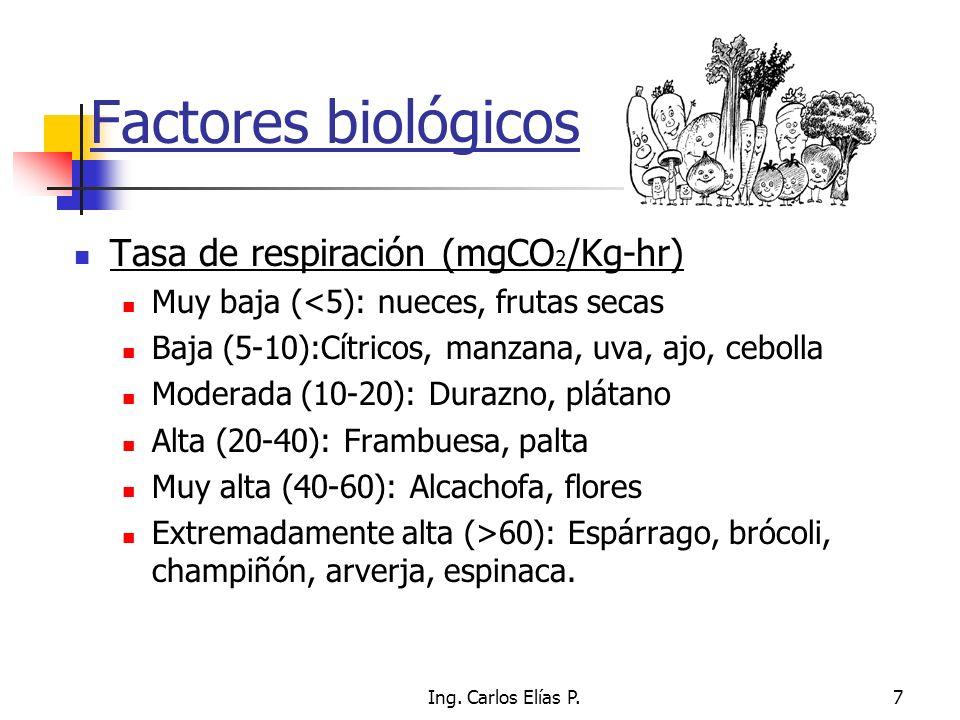 7 Factores biológicos Tasa de respiración (mgCO 2 /Kg-hr) Muy baja (<5): nueces, frutas secas Baja (5-10):Cítricos, manzana, uva, ajo, cebolla Moderad