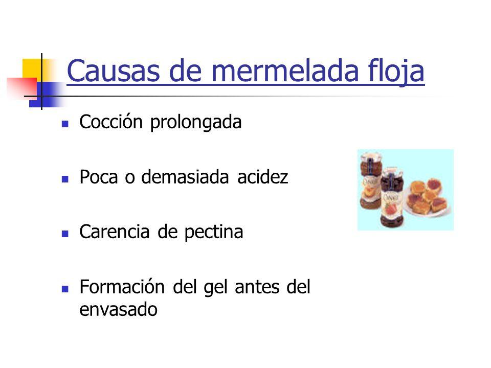 Causas de mermelada floja Cocción prolongada Poca o demasiada acidez Carencia de pectina Formación del gel antes del envasado