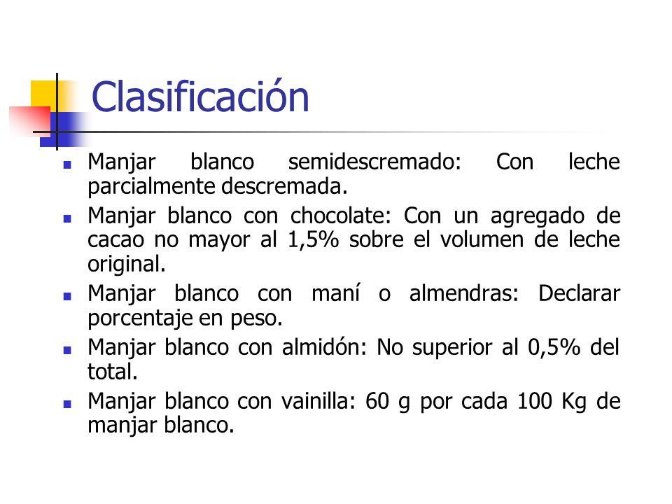 Clasificación Manjar blanco semidescremado: Con leche parcialmente descremada. Manjar blanco con chocolate: Con un agregado de cacao no mayor al 1,5%