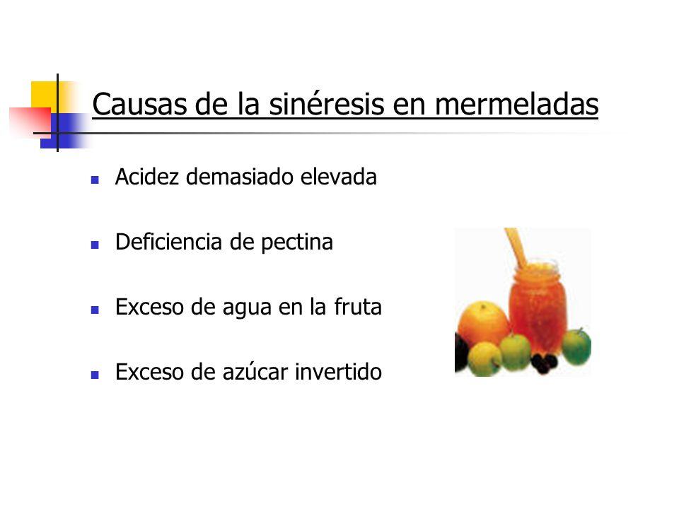 Causas de la sinéresis en mermeladas Acidez demasiado elevada Deficiencia de pectina Exceso de agua en la fruta Exceso de azúcar invertido