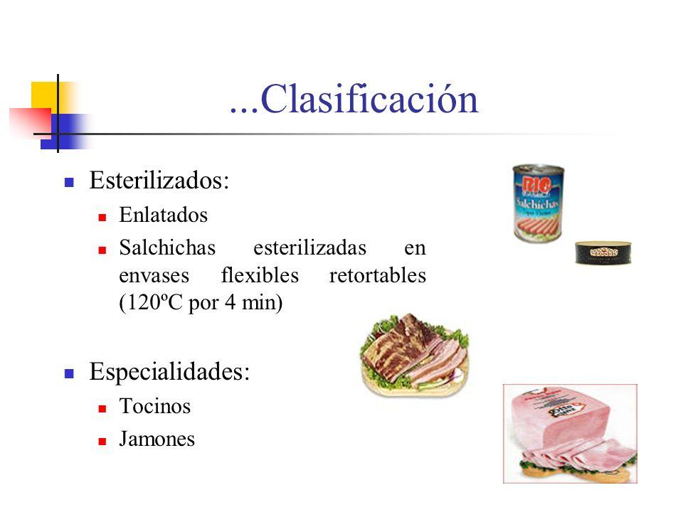 ...Clasificación Esterilizados: Enlatados Salchichas esterilizadas en envases flexibles retortables (120ºC por 4 min) Especialidades: Tocinos Jamones