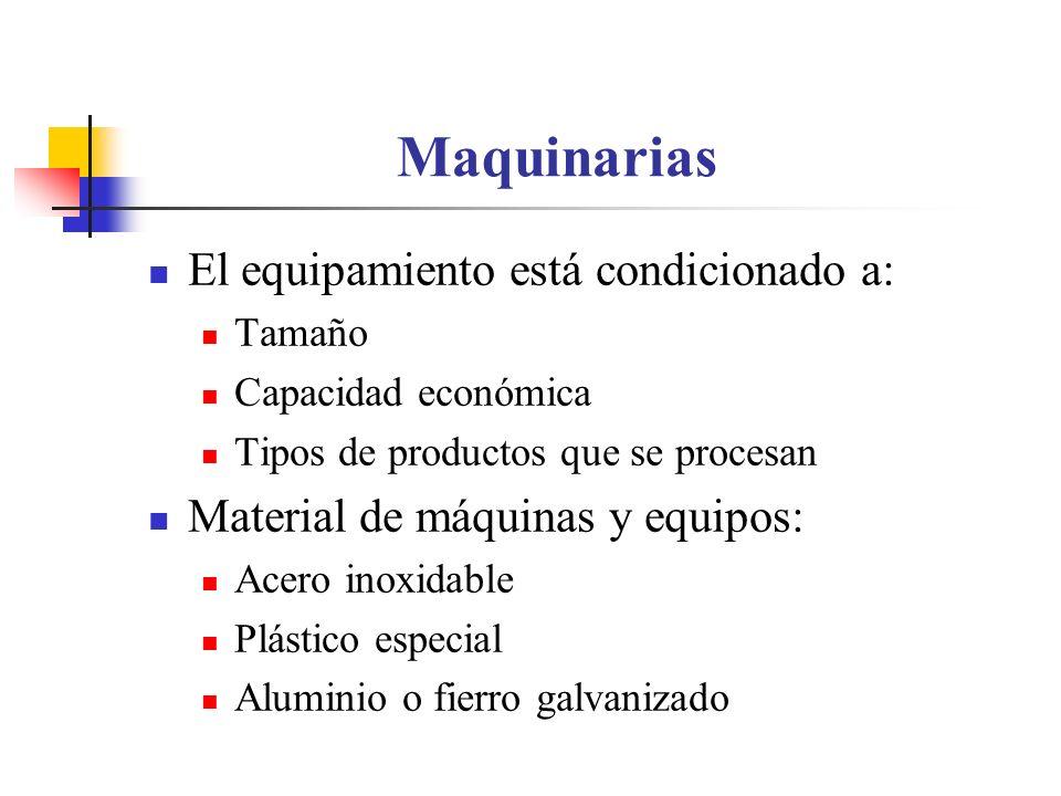 El equipamiento está condicionado a: Tamaño Capacidad económica Tipos de productos que se procesan Material de máquinas y equipos: Acero inoxidable Pl