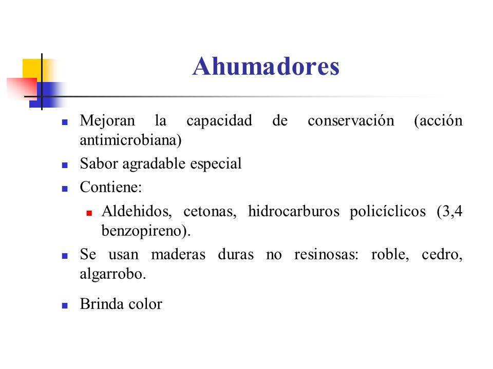 Ahumadores Mejoran la capacidad de conservación (acción antimicrobiana) Sabor agradable especial Contiene: Aldehidos, cetonas, hidrocarburos policícli
