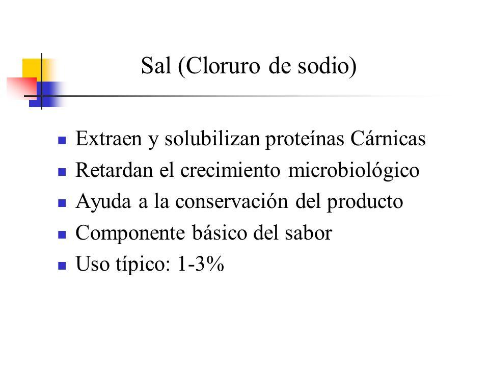 Sal (Cloruro de sodio) Extraen y solubilizan proteínas Cárnicas Retardan el crecimiento microbiológico Ayuda a la conservación del producto Componente