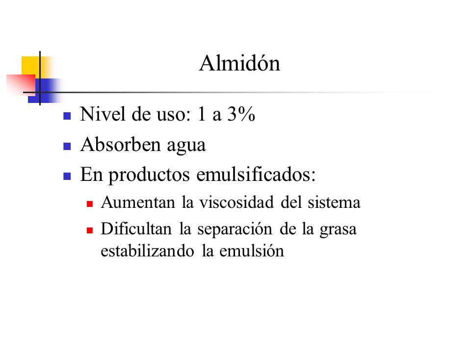 Almidón Nivel de uso: 1 a 3% Absorben agua En productos emulsificados: Aumentan la viscosidad del sistema Dificultan la separación de la grasa estabil