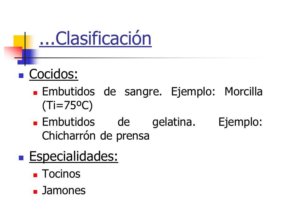 ...Clasificación Cocidos: Embutidos de sangre. Ejemplo: Morcilla (Ti=75ºC) Embutidos de gelatina. Ejemplo: Chicharrón de prensa Especialidades: Tocino