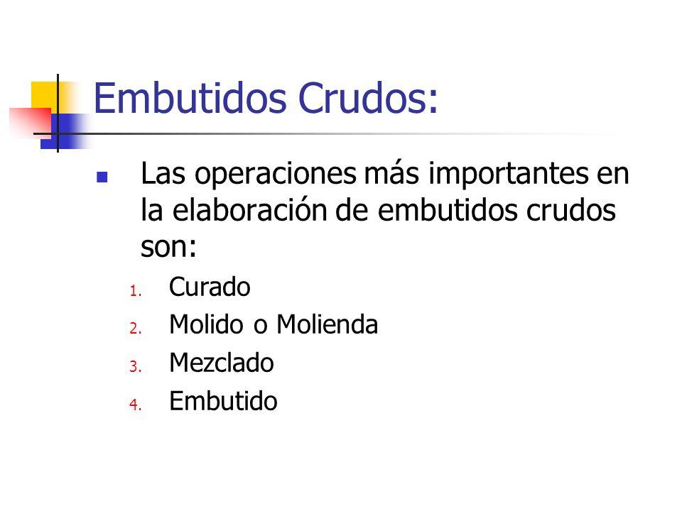 Embutidos Crudos: Las operaciones más importantes en la elaboración de embutidos crudos son: 1. Curado 2. Molido o Molienda 3. Mezclado 4. Embutido