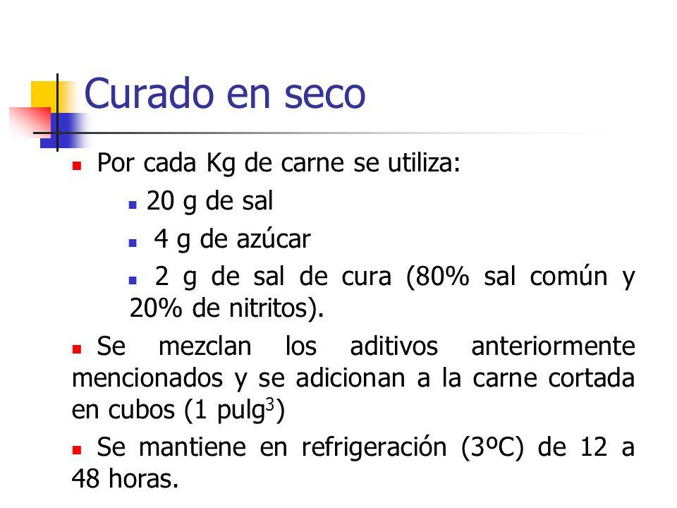 Curado en seco Por cada Kg de carne se utiliza: 20 g de sal 4 g de azúcar 2 g de sal de cura (80% sal común y 20% de nitritos). Se mezclan los aditivo