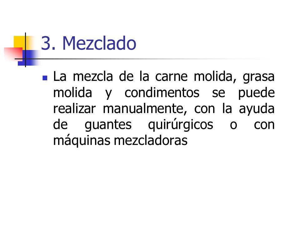 3. Mezclado La mezcla de la carne molida, grasa molida y condimentos se puede realizar manualmente, con la ayuda de guantes quirúrgicos o con máquinas