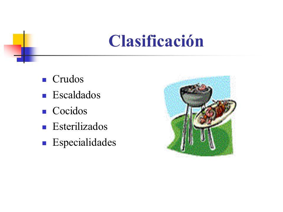 Clasificación Crudos Escaldados Cocidos Esterilizados Especialidades