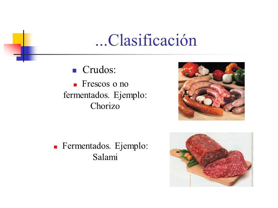 ...Clasificación Crudos: Frescos o no fermentados. Ejemplo: Chorizo Fermentados. Ejemplo: Salami