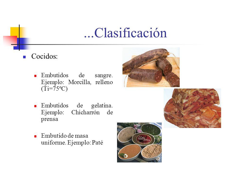 ...Clasificación Cocidos: Embutidos de sangre. Ejemplo: Morcilla, relleno (Ti=75ºC) Embutidos de gelatina. Ejemplo: Chicharrón de prensa Embutido de m
