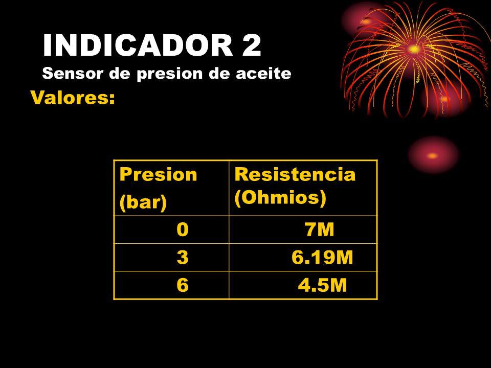 INDICADOR 2 Sensor de presion de aceite Valores: Presion (bar) Resistencia (Ohmios) 0 7M 3 6.19M 6 4.5M