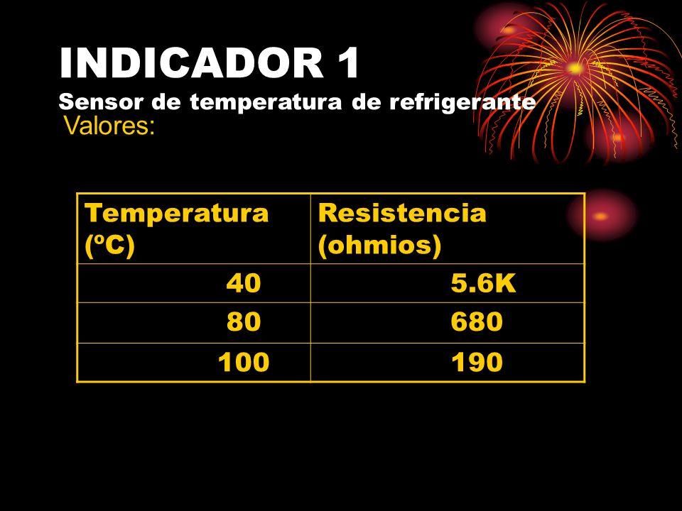 INDICADOR 1 Sensor de temperatura de refrigerante Temperatura (ºC) Resistencia (ohmios) 40 5.6K 80 680 100 190 Valores: