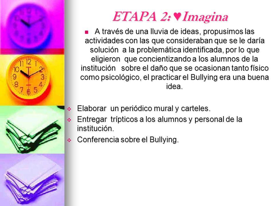 ETAPA 2: Imagina A través de una lluvia de ideas, propusimos las actividades con las que consideraban que se le daría solución a la problemática ident