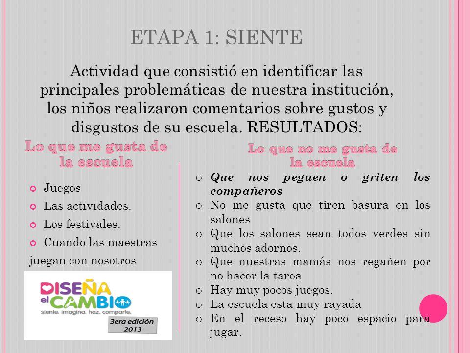 ETAPA 1: SIENTE Actividad que consistió en identificar las principales problemáticas de nuestra institución, los niños realizaron comentarios sobre gu