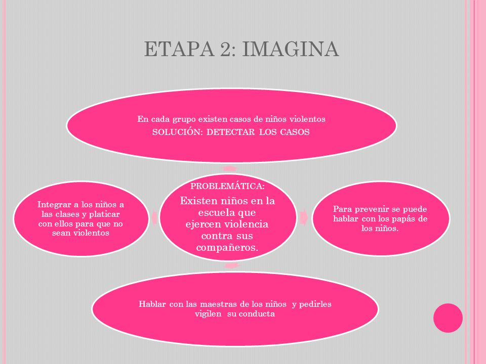 ETAPA 2: IMAGINA PROBLEMÁTICA: Existen niños en la escuela que ejercen violencia contra sus compañeros. En cada grupo existen casos de niños violentos